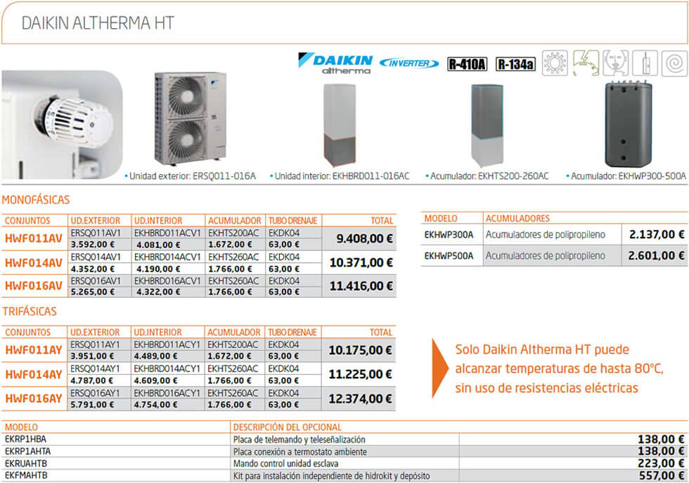 altherma ht - ALTHERMA