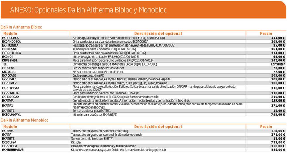 altherma monobloc opcionales - ALTHERMA