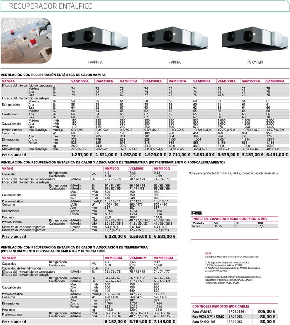 ventilacion recuperador - Sistemas de ventilación para oficinas en Madrid