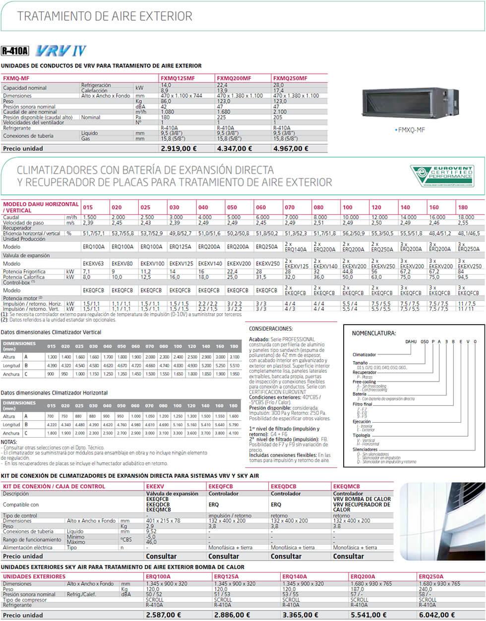 ventilacion tratamiento - Sistemas de ventilación para oficinas en Madrid